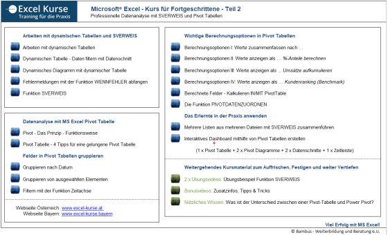 Lernunterlagen - Excel Kurs