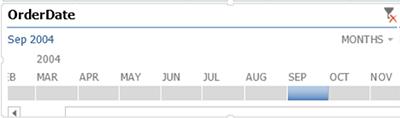 PowerView - Zeitabhängige Daten