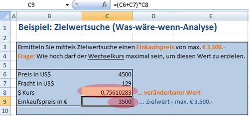 Beispiel Zielwertanalyse - Bild 3