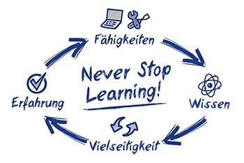 Never Stop Learning! Konzept