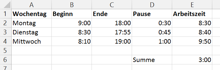 Subtrahieren von Arbeitszeiten in MS Excel