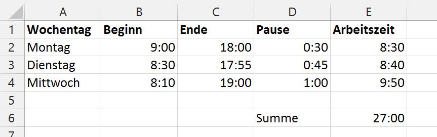 Korrektes Subtrahieren von Uhrzeiten höher als 24 Stunden