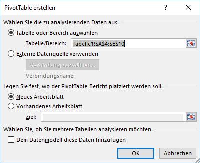 Wie erstelle ich eine Pivot Tabelle in Excel? - Excel Kurs Bayern
